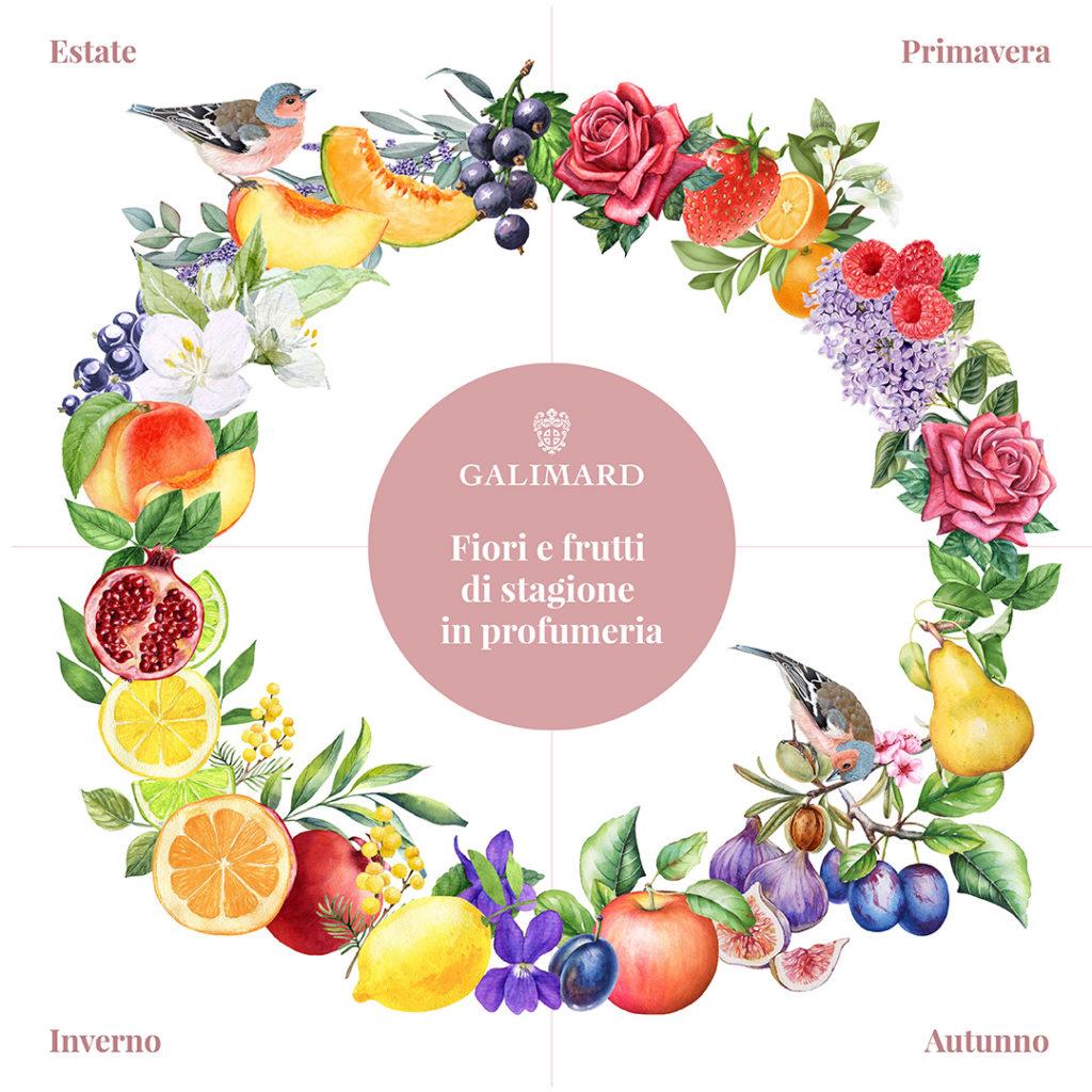 Parfumeur Galimard -